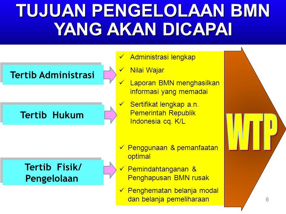Perkembangan BMN Kemdikbud *) 7 *)Belum termasuk LT BMN Tahun 2011, masih dalam proses rekonsiliasi