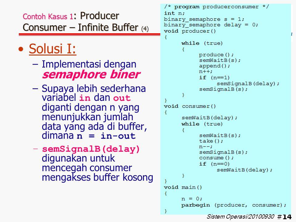 #15 Contoh Kasus 1 : Producer Consumer – Infinite Buffer (5) Urutan eksekusi normal (PCPC…)  OK Sistem Operasi/20100930