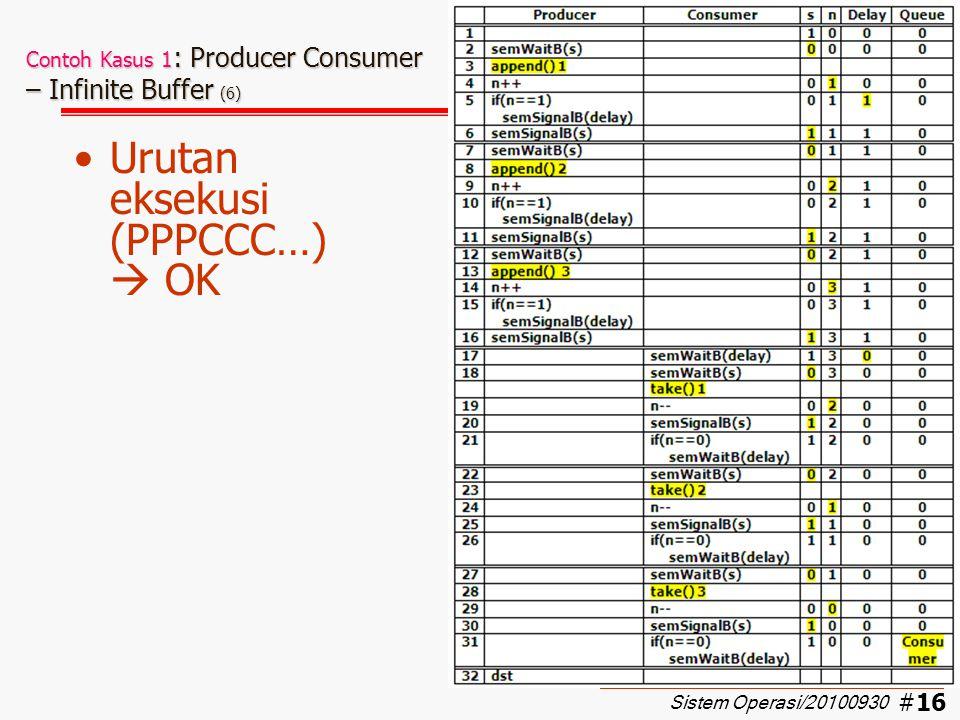 #17 Contoh Kasus 1 : Producer Consumer – Infinite Buffer (7) Urutan eksekusi consumer disela oleh producer (PCPCCC…)  not OK Jika if(n==0) … dipindah ke critical section  belum menyelesaikan masalah  masih dapat terjadi deadlock setelah baris ke-10 Sistem Operasi/20100930