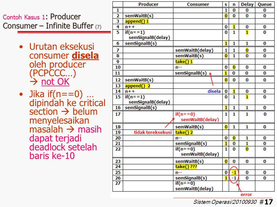 #18 Contoh Kasus 1 : Producer Consumer – Infinite Buffer (8) Penyelesaian: –Tambahkan variabel lokal pada program comsumer Sistem Operasi/20100930