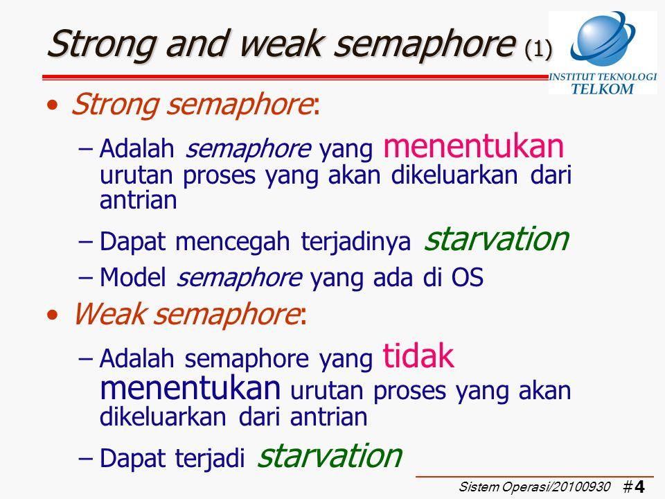 #5#5 Strong and weak semaphore (2) Contoh strong semaphore Proses A, B, dan C menggunakan semWait tanpa semSignal Proses D menggunakan semSignal tanpa semWait  pemegang kunci Nilai sebelum A dieksekusi Sistem Operasi/20100930