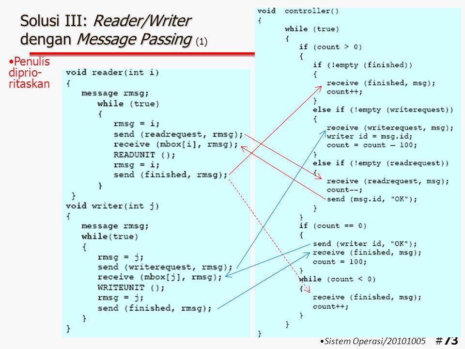 #74 Solusi III: Reader/Writer dengan Message Passing (2) Keterangan: –Variabel count diinisialisasi dengan angka lebih besar dari jumlah pembaca, untuk contoh di atas count = 100  jumlah pembaca < 100 –Jika count > 0: Penulis langsung dilayani, tanpa menunggu –Jika count = 0: Hanya penulis yang diterima, request dari pembaca tidak diterima Penulis baru dapat menulis bila semua pembaca yang sedang membaca telah selesai –Jika count < 0: Penulis baru dapat menulis setelah semua pembaca yang sedang membaca telah selesai Sistem Operasi/20101005