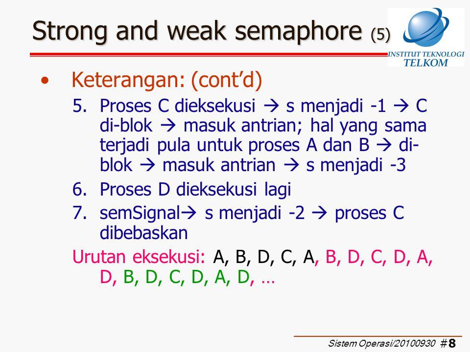 #9#9 Implementasi Mutual Exclusion dengan Semaphore (1) Pemanfaat- an semaphore primitif dalam mutex Sistem Operasi/20100930