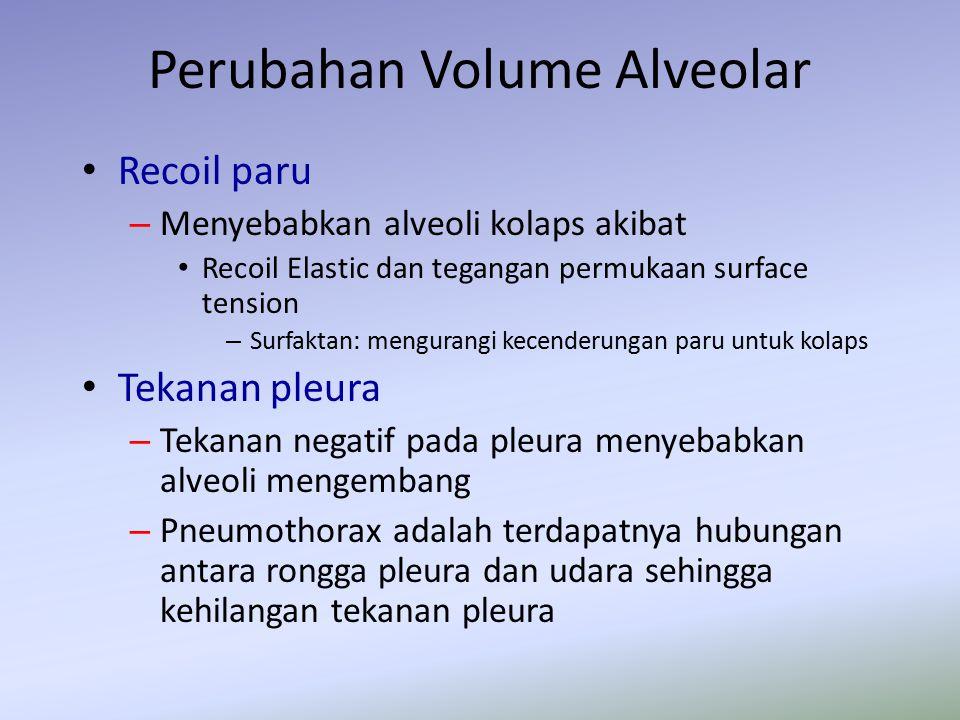 Perubahan Volume Alveolar Recoil paru – Menyebabkan alveoli kolaps akibat Recoil Elastic dan tegangan permukaan surface tension – Surfaktan: mengurang