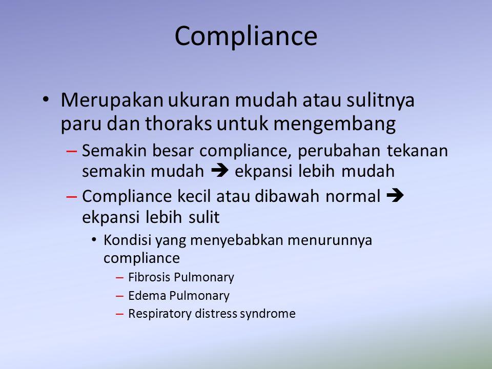 Compliance Merupakan ukuran mudah atau sulitnya paru dan thoraks untuk mengembang – Semakin besar compliance, perubahan tekanan semakin mudah  ekpans