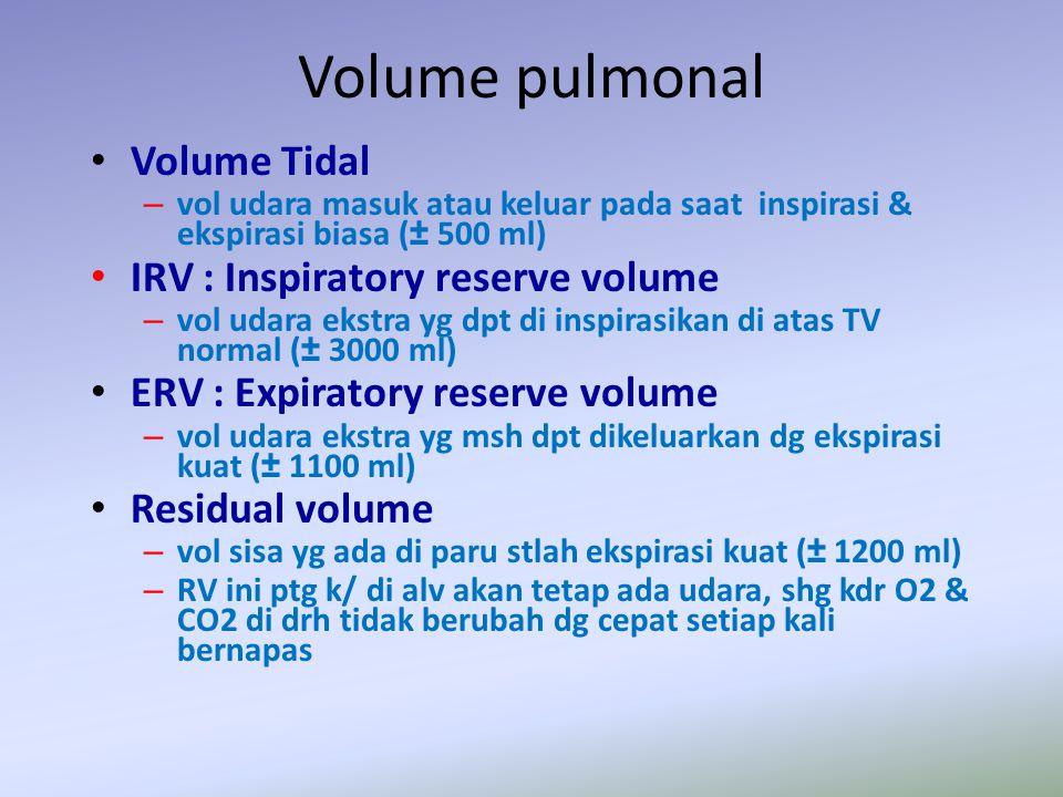 Volume pulmonal Volume Tidal – vol udara masuk atau keluar pada saat inspirasi & ekspirasi biasa (± 500 ml) IRV : Inspiratory reserve volume – vol uda