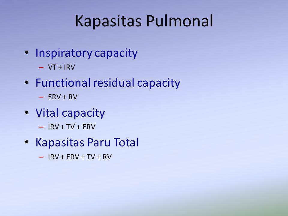 Kapasitas Pulmonal Inspiratory capacity – VT + IRV Functional residual capacity – ERV + RV Vital capacity – IRV + TV + ERV Kapasitas Paru Total – IRV