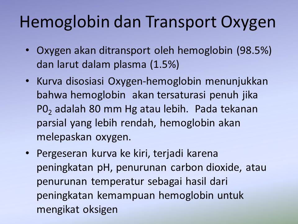 Hemoglobin dan Transport Oxygen Oxygen akan ditransport oleh hemoglobin (98.5%) dan larut dalam plasma (1.5%) Kurva disosiasi Oxygen-hemoglobin menunj