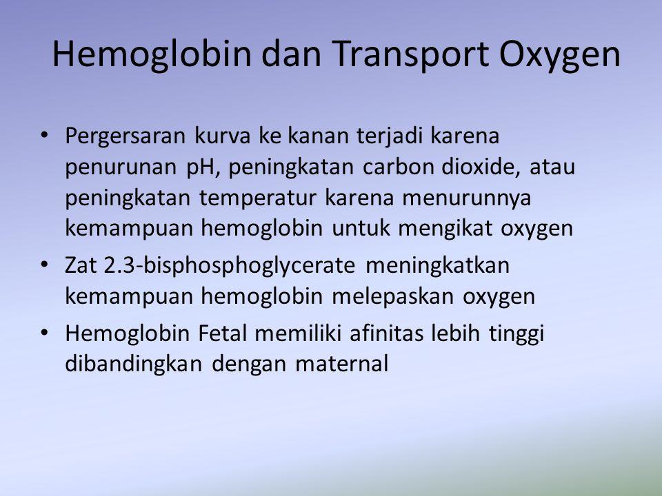 Hemoglobin dan Transport Oxygen Pergersaran kurva ke kanan terjadi karena penurunan pH, peningkatan carbon dioxide, atau peningkatan temperatur karena