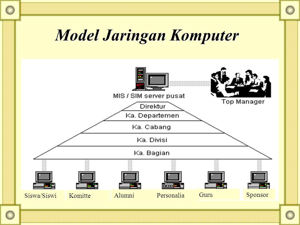 Model Jaringan Komputer