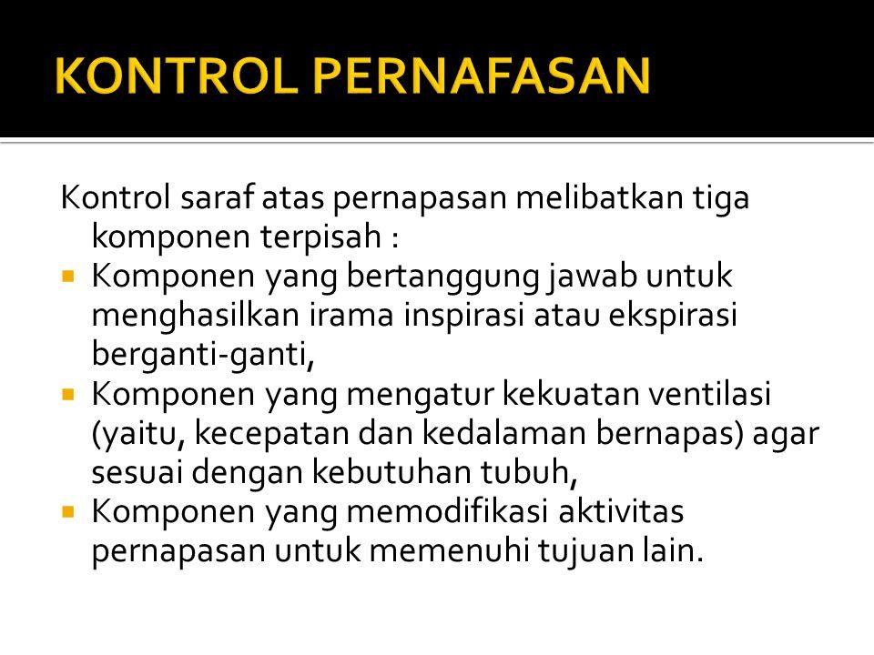  Modifikasi volunter : kontrol bernapas saat berbicara  Modifikasi involunter : saat batuk atau bersin