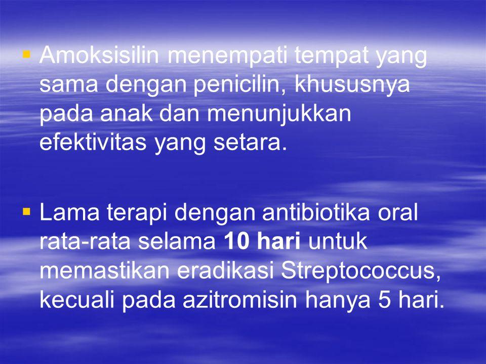  Amoksisilin menempati tempat yang sama dengan penicilin, khususnya pada anak dan menunjukkan efektivitas yang setara.   Lama terapi dengan antib