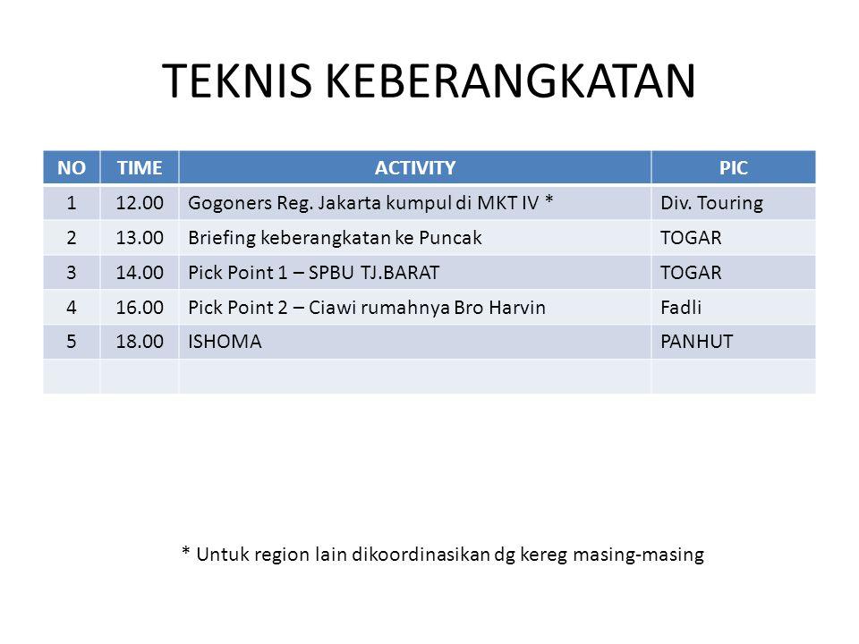 TEKNIS KEBERANGKATAN NOTIMEACTIVITYPIC 112.00Gogoners Reg. Jakarta kumpul di MKT IV *Div. Touring 213.00Briefing keberangkatan ke PuncakTOGAR 314.00Pi