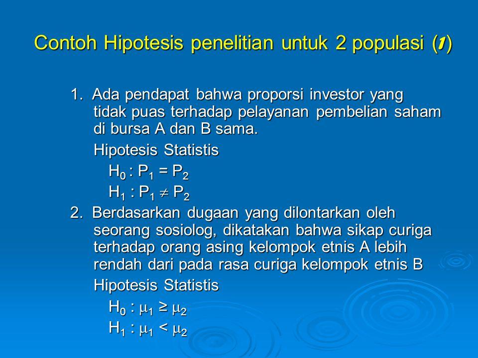 1. Ada pendapat bahwa proporsi investor yang tidak puas terhadap pelayanan pembelian saham di bursa A dan B sama. Hipotesis Statistis H 0 : P 1 = P 2