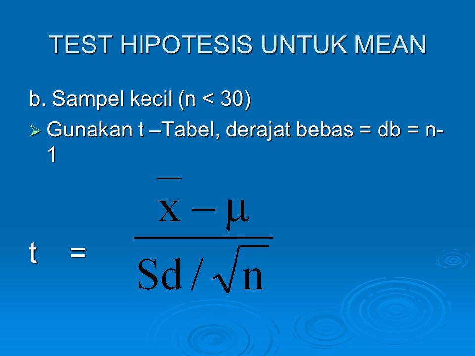 TEST HIPOTESIS UNTUK MEAN b.