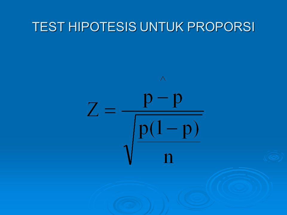 TEST HIPOTESIS UNTUK PROPORSI