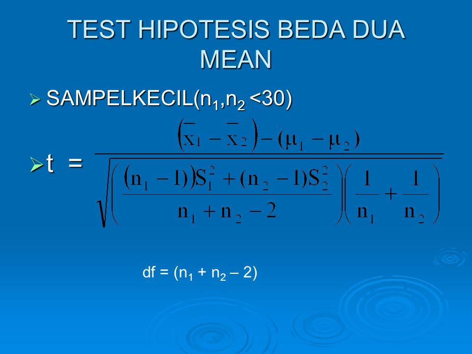 TEST HIPOTESIS BEDA DUA MEAN  SAMPELKECIL(n 1,n 2 <30)  t = df = (n 1 + n 2 – 2)