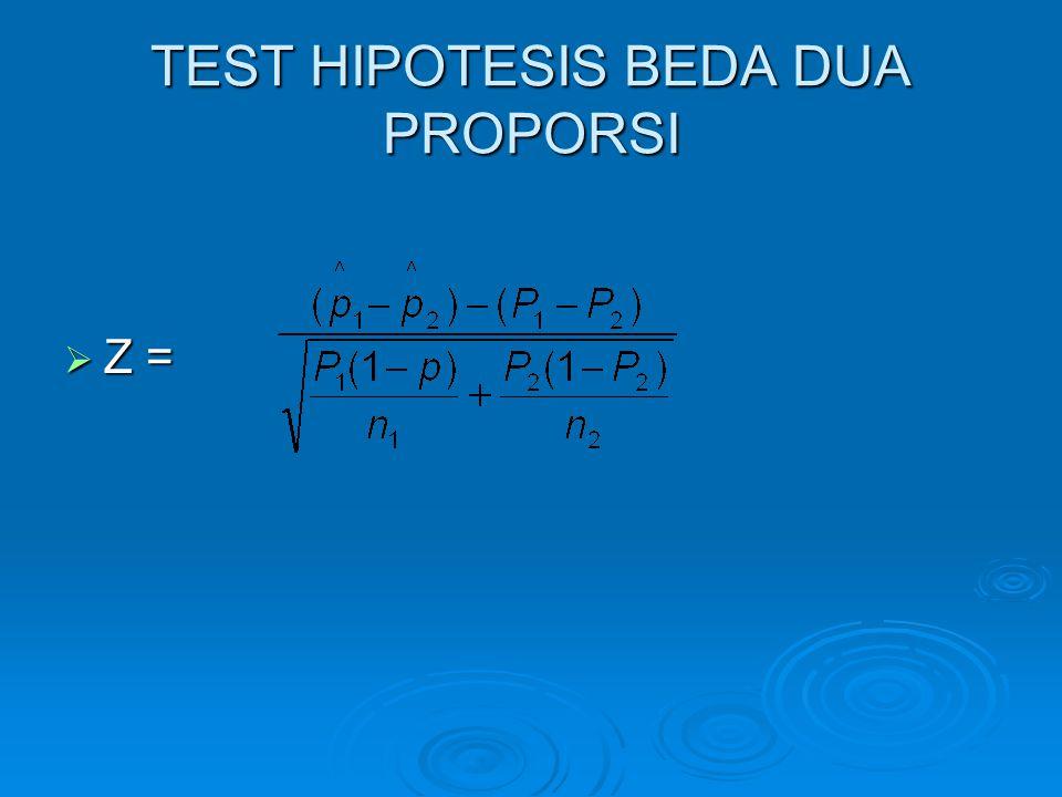 TEST HIPOTESIS BEDA DUA PROPORSI  Z =