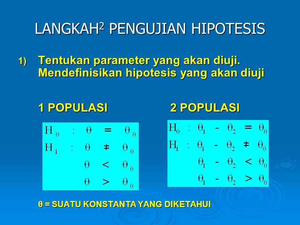 LANGKAH 2 PENGUJIAN HIPOTESIS 1) Tentukan parameter yang akan diuji.