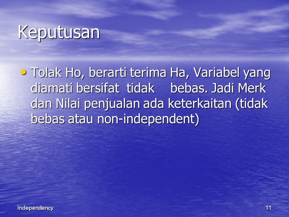 Independency11 Keputusan Tolak Ho, berarti terima Ha, Variabel yang diamati bersifat tidak bebas.