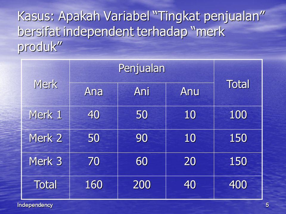 Independency5 Kasus: Apakah Variabel Tingkat penjualan bersifat independent terhadap merk produk MerkPenjualanTotal AnaAniAnu Merk 1 405010100 Merk 2 509010150 Merk 3 706020150 Total16020040400