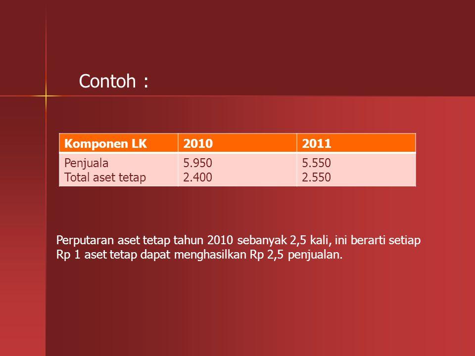 Contoh : Komponen LK20102011 Penjuala Total aset tetap 5.950 2.400 5.550 2.550 Perputaran aset tetap tahun 2010 sebanyak 2,5 kali, ini berarti setiap
