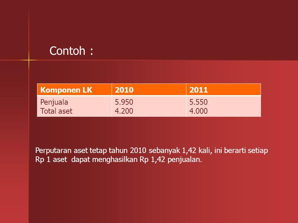 Contoh : Komponen LK20102011 Penjuala Total aset 5.950 4.200 5.550 4.000 Perputaran aset tetap tahun 2010 sebanyak 1,42 kali, ini berarti setiap Rp 1