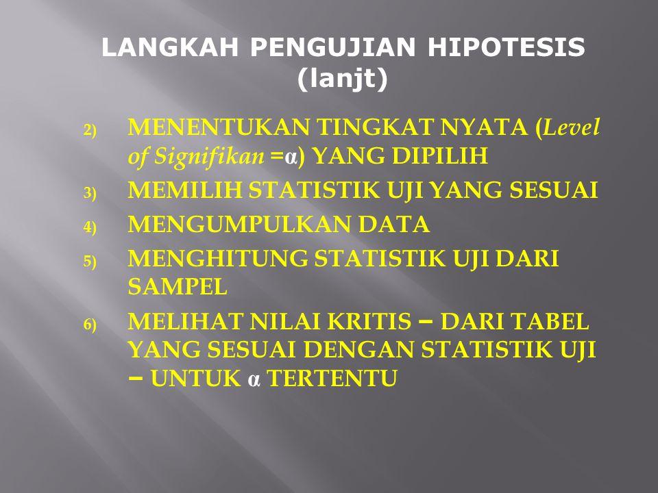 2) MENENTUKAN TINGKAT NYATA ( Level of Signifikan = α ) YANG DIPILIH 3) MEMILIH STATISTIK UJI YANG SESUAI 4) MENGUMPULKAN DATA 5) MENGHITUNG STATISTIK