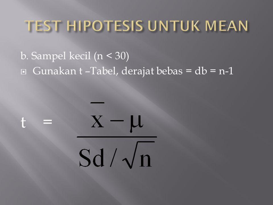 b. Sampel kecil (n < 30)  Gunakan t –Tabel, derajat bebas = db = n-1 t =