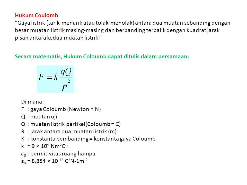 Hukum Coulomb Gaya listrik (tarik-menarik atau tolak-menolak) antara dua muatan sebanding dengan besar muatan listrik masing-masing dan berbanding terbalik dengan kuadrat jarak pisah antara kedua muatan listrik. Secara matematis, Hukum Coloumb dapat ditulis dalam persamaan: Di mana: F : gaya Coloumb (Newton = N) Q: muatan uji Q: muatan listrik partikel(Coloumb = C) R: jarak antara dua muatan listrik (m) K: konstanta pembanding = konstanta gaya Coloumb k= 9 × 10 9 Nm 2 C -2 ε 0 : permitivitas ruang hampa ε 0 = 8,854 × 10 -12 C 2 N-1m -2