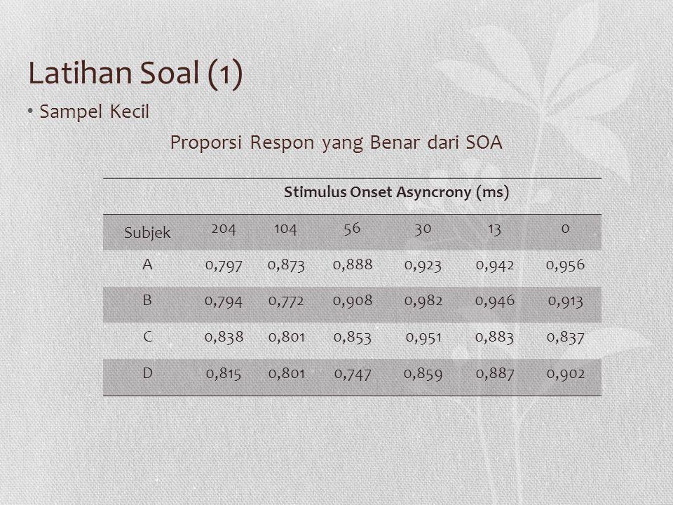 Latihan Soal (1) Sampel Kecil Proporsi Respon yang Benar dari SOA Stimulus Onset Asyncrony (ms) Subjek 2041045630130 A0,7970,8730,8880,9230,9420,956 B