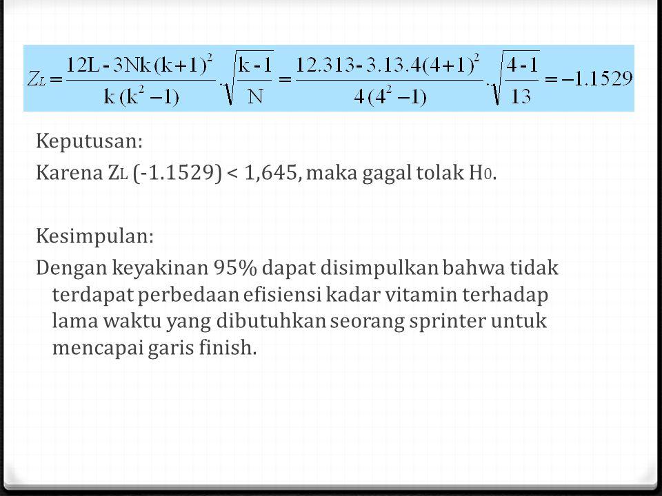 Keputusan: Karena Z L (-1.1529) < 1,645, maka gagal tolak H 0. Kesimpulan: Dengan keyakinan 95% dapat disimpulkan bahwa tidak terdapat perbedaan efisi