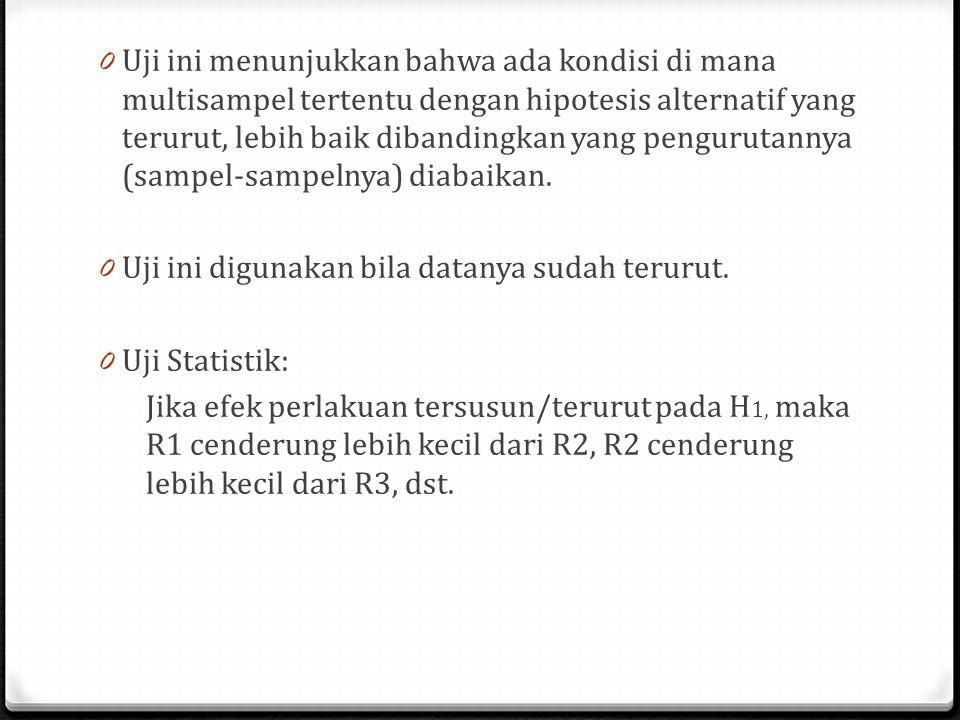  Sampel Kecil 1.Hipotesis  Ho: 1 = 2 =...