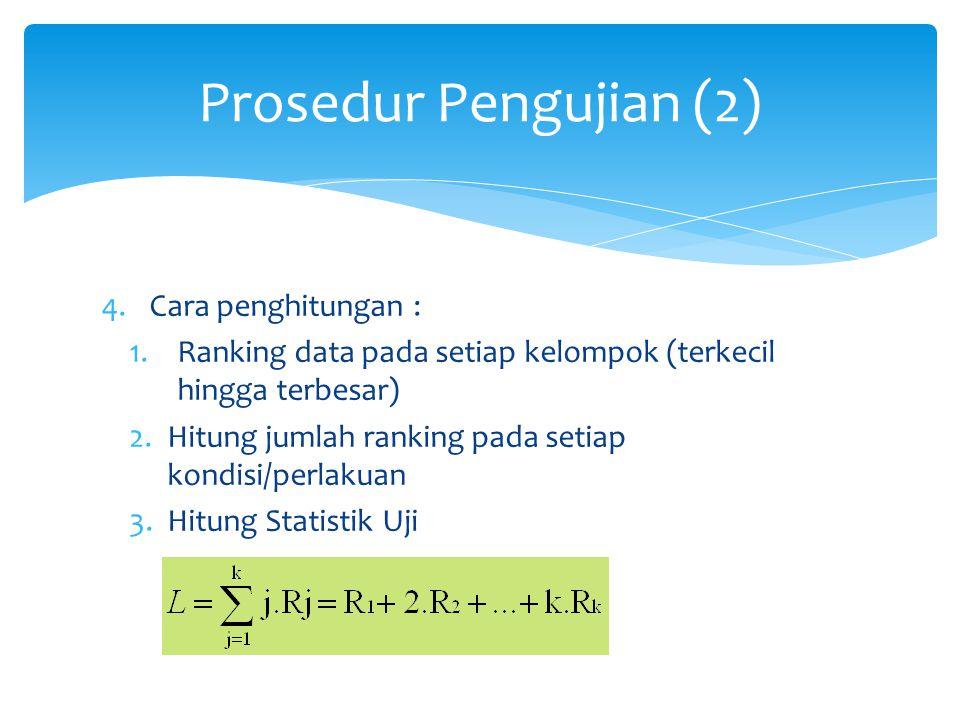 4.Cara penghitungan : 1.Ranking data pada setiap kelompok (terkecil hingga terbesar) 2.Hitung jumlah ranking pada setiap kondisi/perlakuan 3.Hitung St