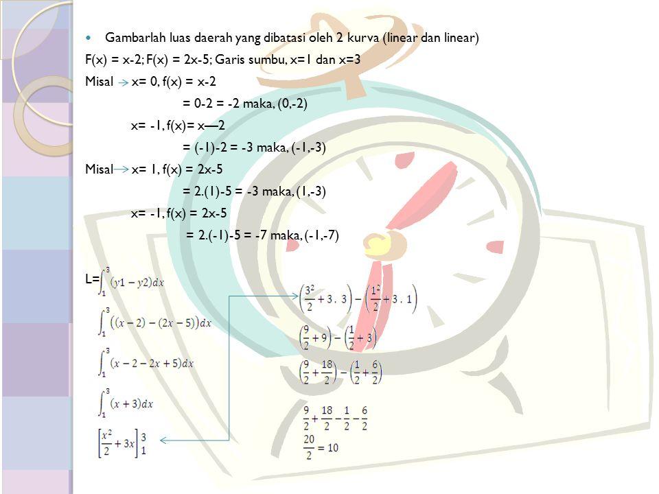 Gambarlah luas daerah yang dibatasi oleh 2 kurva (linear dan linear) F(x) = x-2; F(x) = 2x-5; Garis sumbu, x=1 dan x=3 Misal x= 0, f(x) = x-2 = 0-2 = -2 maka, (0,-2) x= -1, f(x)= x—2 = (-1)-2 = -3 maka, (-1,-3) Misal x= 1, f(x) = 2x-5 = 2.(1)-5 = -3 maka, (1,-3) x= -1, f(x) = 2x-5 = 2.(-1)-5 = -7 maka, (-1,-7) L=