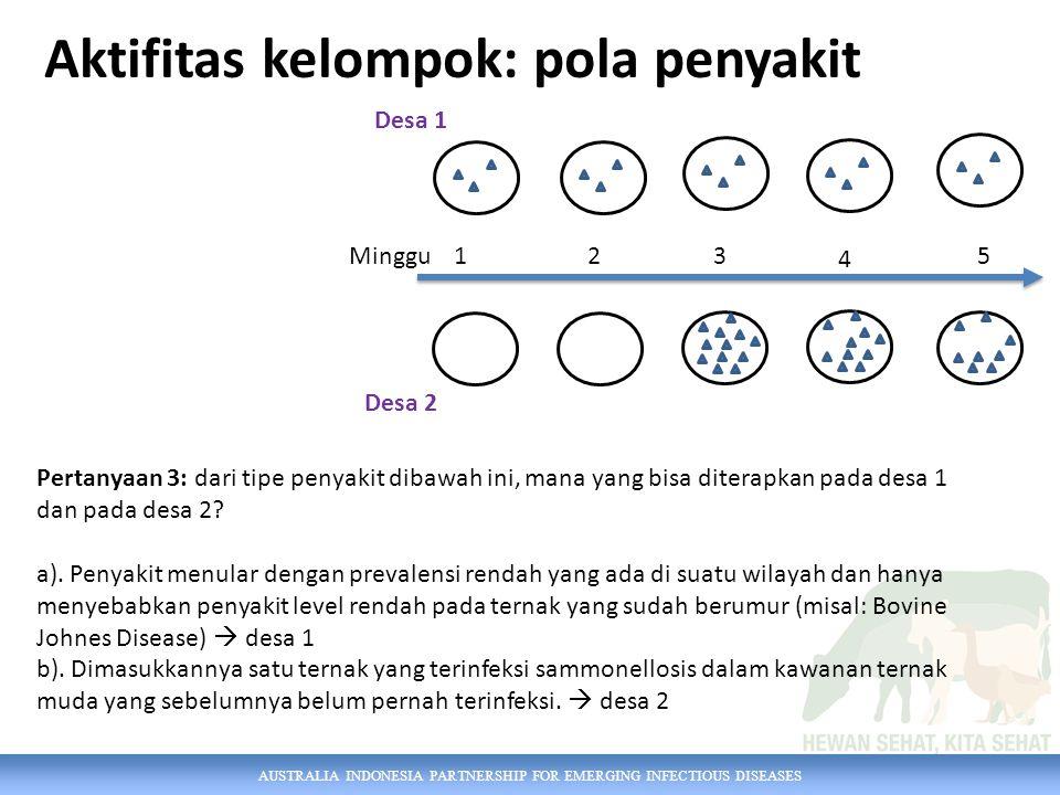 AUSTRALIA INDONESIA PARTNERSHIP FOR EMERGING INFECTIOUS DISEASES Aktifitas kelompok: pola penyakit Minggu1 2 3 4 5 Desa 1 Desa 2 Pertanyaan 3: dari tipe penyakit dibawah ini, mana yang bisa diterapkan pada desa 1 dan pada desa 2.