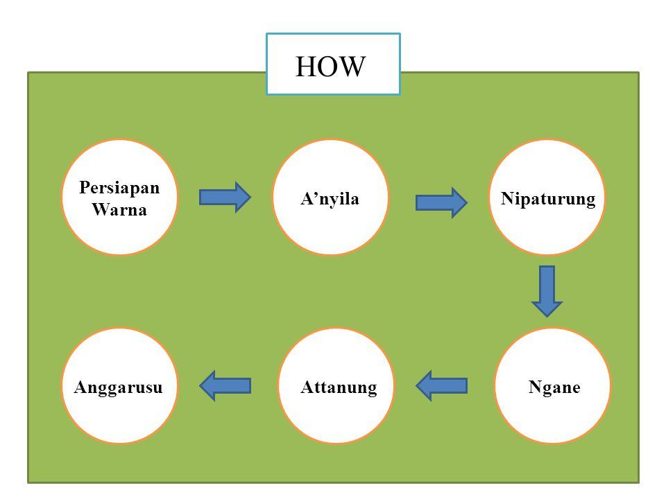 HOW Persiapan Warna A'nyilaNipaturung NganeAttanungAnggarusu