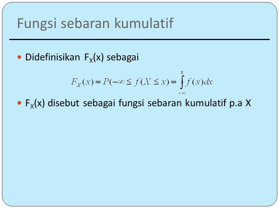 Fungsi sebaran kumulatif 0 ≤ F X (x) ≤ 1 Jika a > b maka F X (a)  F X (b)  monoton tidak turun