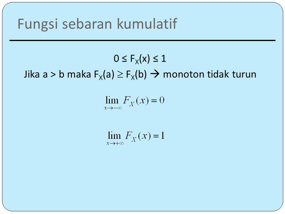 Fungsi sebaran kumulatif X adalah p.a dengan f.k.p Fungsi sebaran kumulatifnya adalah