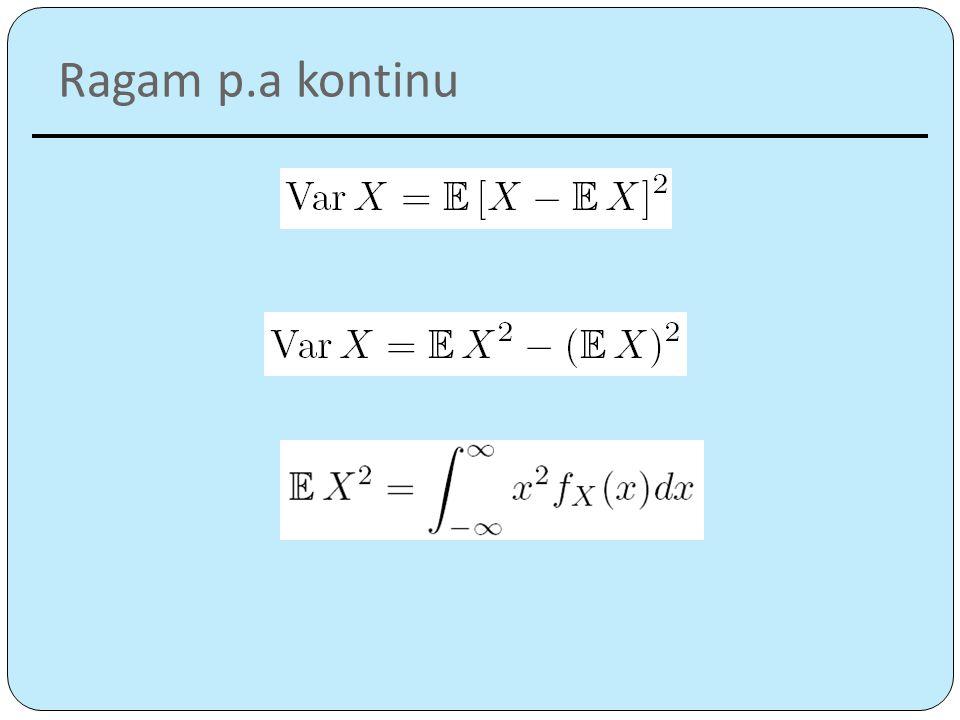 Ragam p.a kontinu