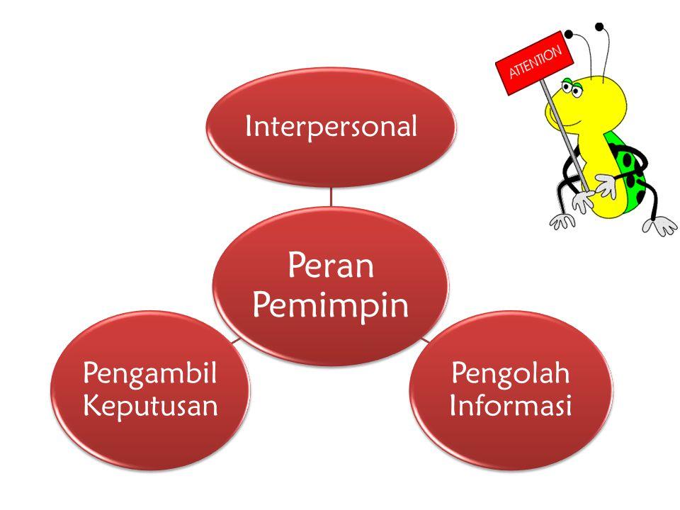 Peran Pemimpin Interpersonal Pengolah Informasi Pengambil Keputusan