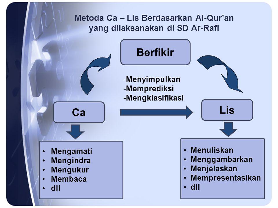 Metoda Ca – Lis Berdasarkan Al-Qur'an yang dilaksanakan di SD Ar-Rafi -Menyimpulkan -Memprediksi -Mengklasifikasi Lis Mengamati Mengindra Mengukur Membaca dll Menuliskan Menggambarkan Menjelaskan Mempresentasikan dll Ca Berfikir