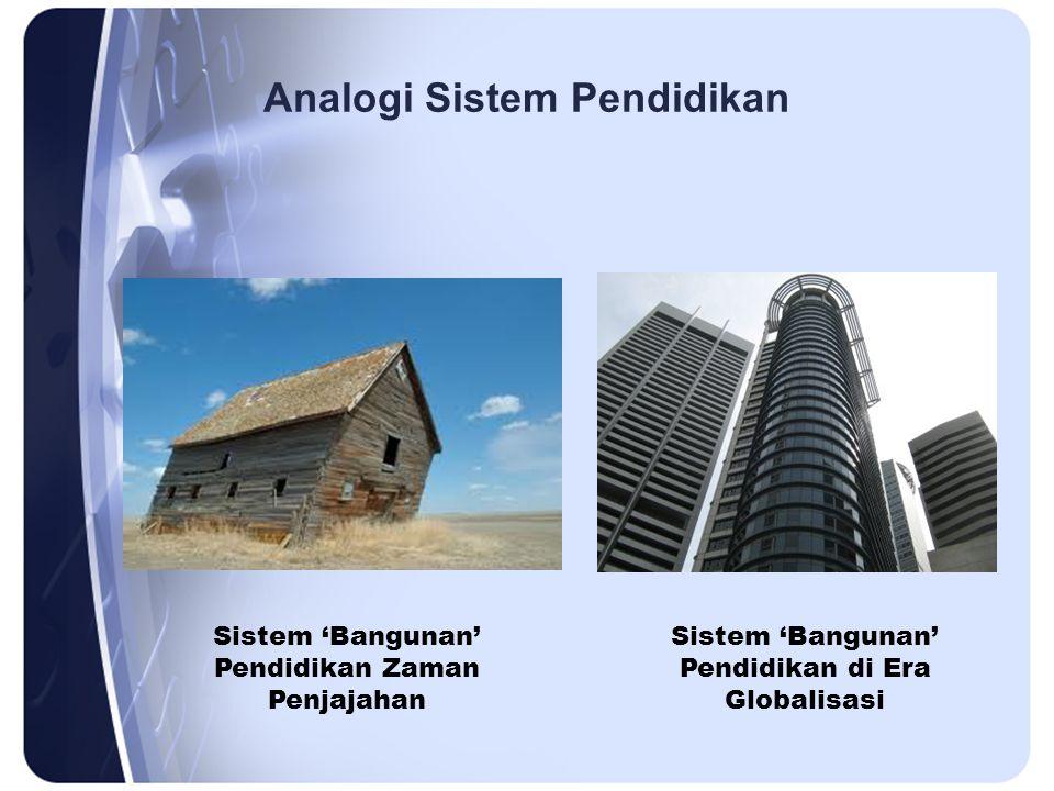 Analogi Sistem Pendidikan Sistem 'Bangunan' Pendidikan Zaman Penjajahan Sistem 'Bangunan' Pendidikan di Era Globalisasi