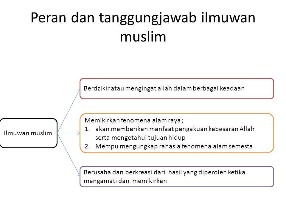 Peran dan tanggungjawab ilmuwan muslim Ilmuwan muslim Berdzikir atau mengingat allah dalam berbagai keadaan Memikirkan fenomena alam raya ; 1.akan mem