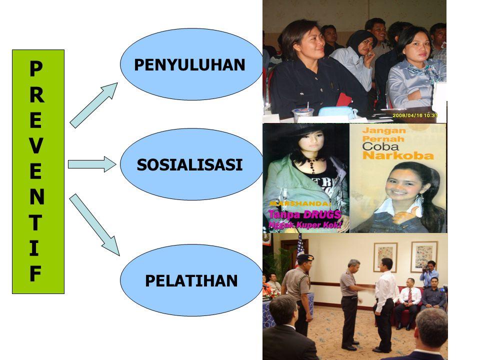 PENCEGAHAN Primer Sekunder Tersier Berbasis Keluarga Berbasis Sekolah Berbasis Temp.Kerja Berbasis Institusi Berbasis Organisasi Berbasis Masyarakat B