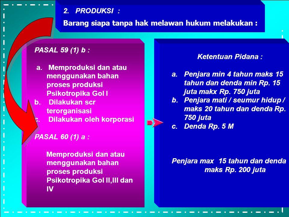 PASAL 59 (1) a : a. Memiliki, menyimpan dan atau membawa Psikotropika Gol I b. Dilakukan scr terorganisasi c. Dilakukan oleh korporasi PASAL 62 : Memi