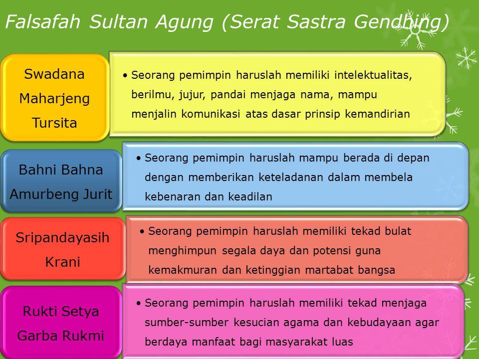 Falsafah Sultan Agung (Serat Sastra Gendhing) Seorang pemimpin haruslah memiliki intelektualitas, berilmu, jujur, pandai menjaga nama, mampu menjalin