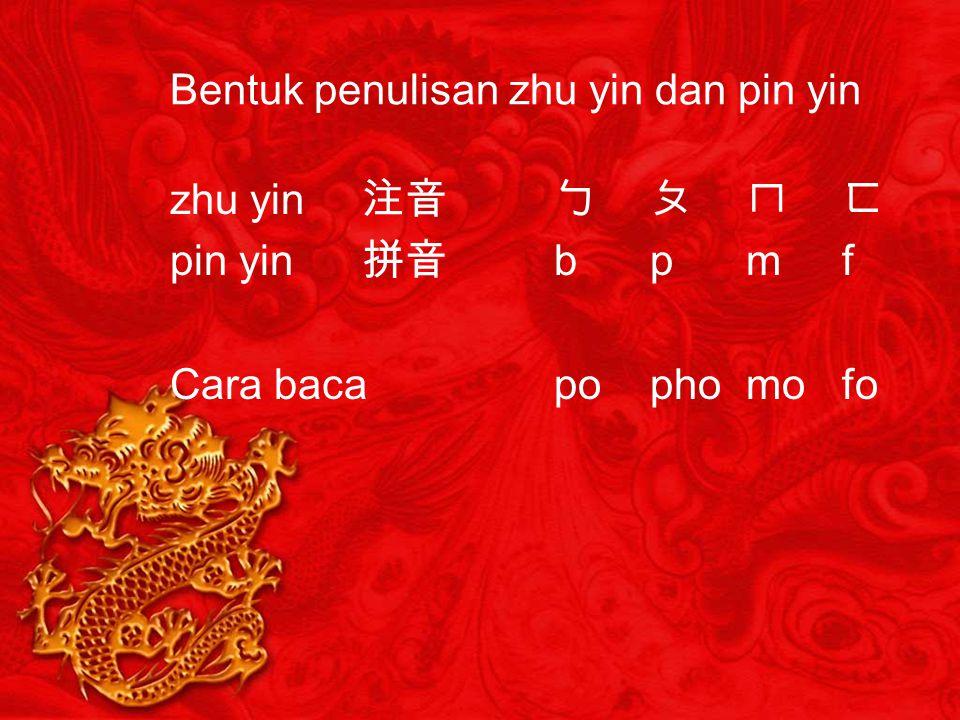 Bentuk sistem pin yin huruf HAN 我 pin yin wǒ 声调 shēng diào 声母韵母 shēng mǔ yùn mǔ