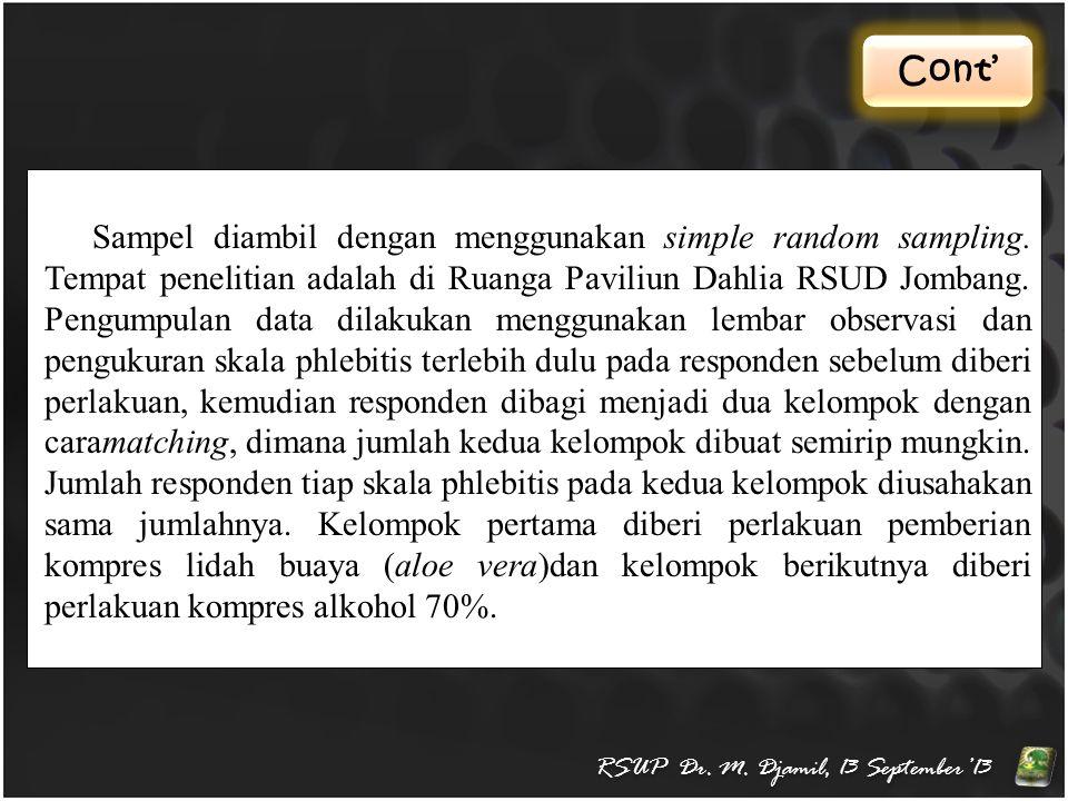 Cont' RSUP Dr. M. Djamil, 13 September'13 Sampel diambil dengan menggunakan simple random sampling. Tempat penelitian adalah di Ruanga Paviliun Dahlia