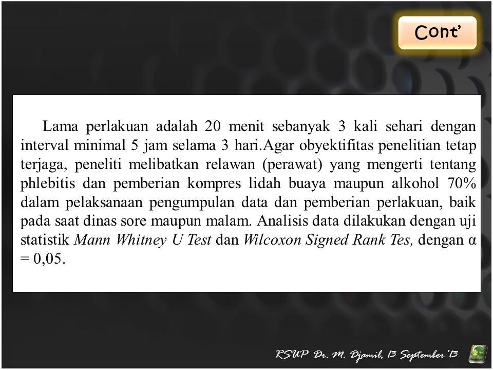 Cont' RSUP Dr. M. Djamil, 13 September'13 Lama perlakuan adalah 20 menit sebanyak 3 kali sehari dengan interval minimal 5 jam selama 3 hari.Agar obyek